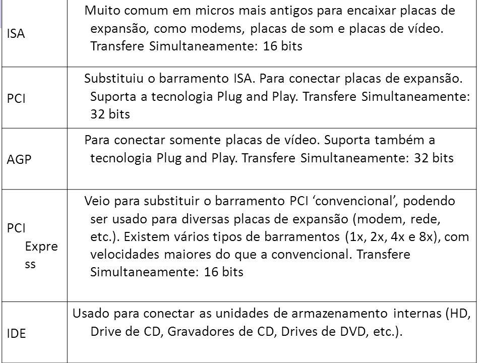 ISA Muito comum em micros mais antigos para encaixar placas de expansão, como modems, placas de som e placas de vídeo. Transfere Simultaneamente: 16 b