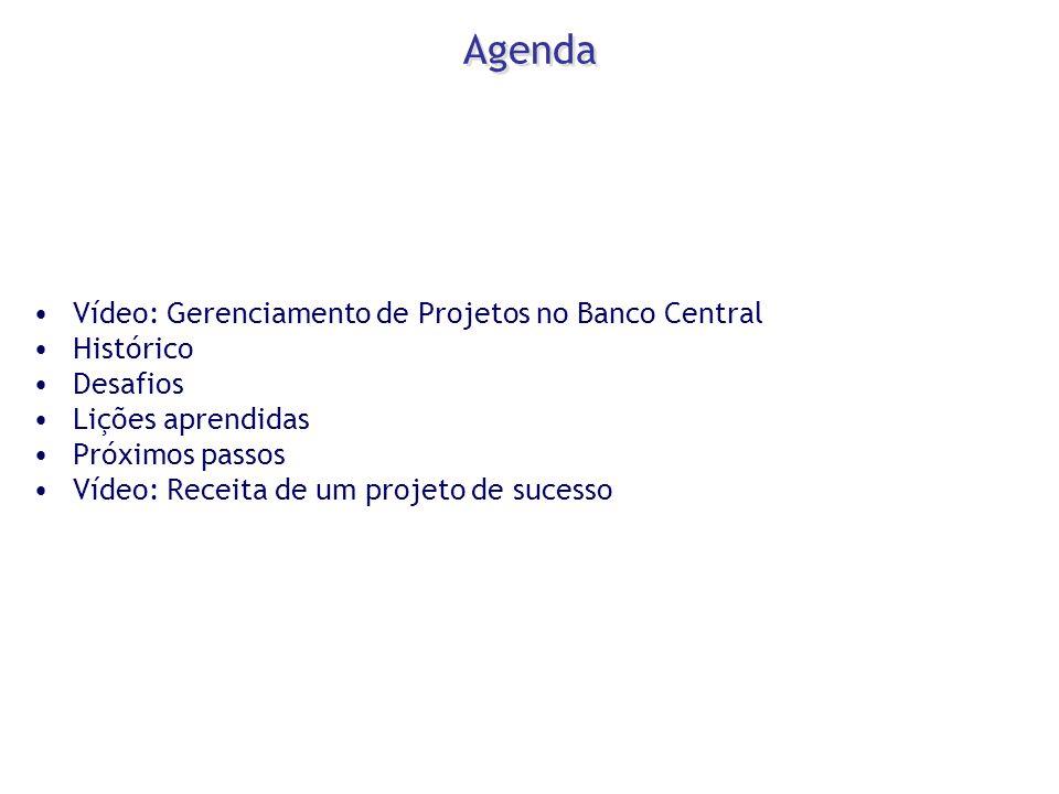 Vídeo: Gerenciamento de Projetos no Banco Central Apresentar a Gerência-Executiva de Projetos Mostrar o depoimento de dois executivos do Banco Central, não especializados em gerenciamento de projetos –Escopo –Desenvolvimento de equipe –Patrocínio –Recursos (humanos e materiais) –Risco