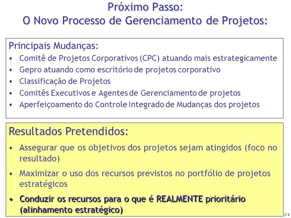 Próximo Passo: O Novo Processo de Gerenciamento de Projetos: Principais Mudanças: Comitê de Projetos Corporativos (CPC) atuando mais estrategicamente