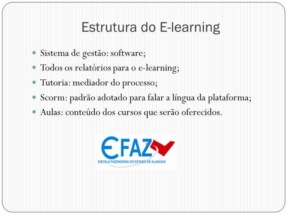 Estrutura do E-learning Sistema de gestão: software; Todos os relatórios para o e-learning; Tutoria: mediador do processo; Scorm: padrão adotado para