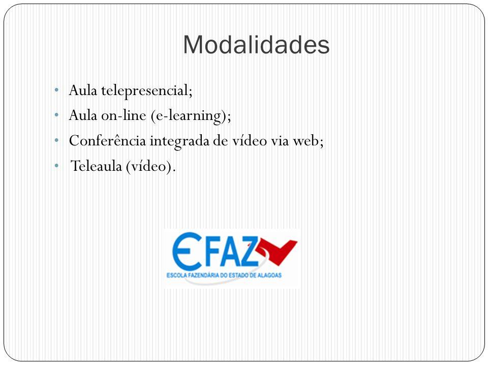 Modalidades Aula telepresencial; Aula on-line (e-learning); Conferência integrada de vídeo via web; Teleaula (vídeo).