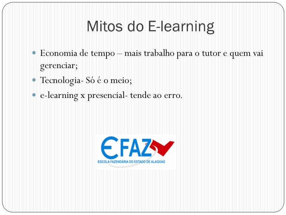 Mitos do E-learning Economia de tempo – mais trabalho para o tutor e quem vai gerenciar; Tecnologia- Só é o meio; e-learning x presencial- tende ao er