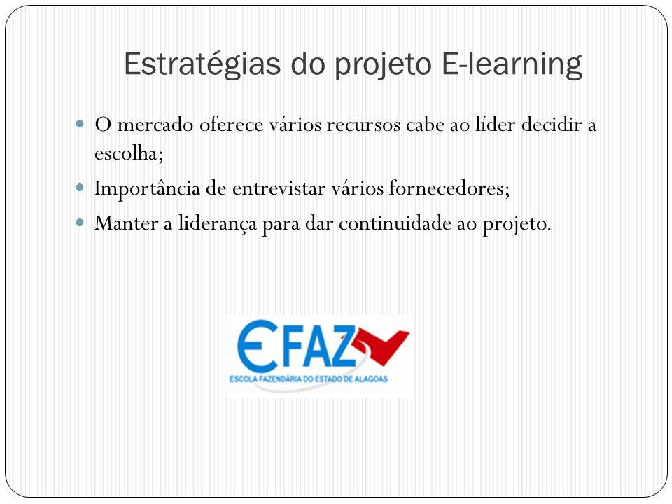 Estratégias do projeto E-learning O mercado oferece vários recursos cabe ao líder decidir a escolha; Importância de entrevistar vários fornecedores; M