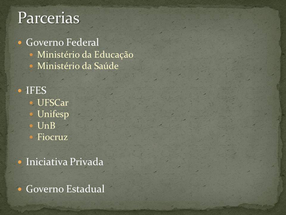 Governo Federal Ministério da Educação Ministério da Saúde IFES UFSCar Unifesp UnB Fiocruz Iniciativa Privada Governo Estadual