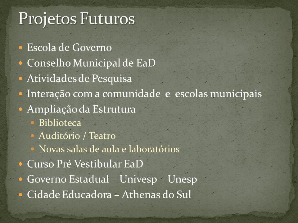 Escola de Governo Conselho Municipal de EaD Atividades de Pesquisa Interação com a comunidade e escolas municipais Ampliação da Estrutura Biblioteca A