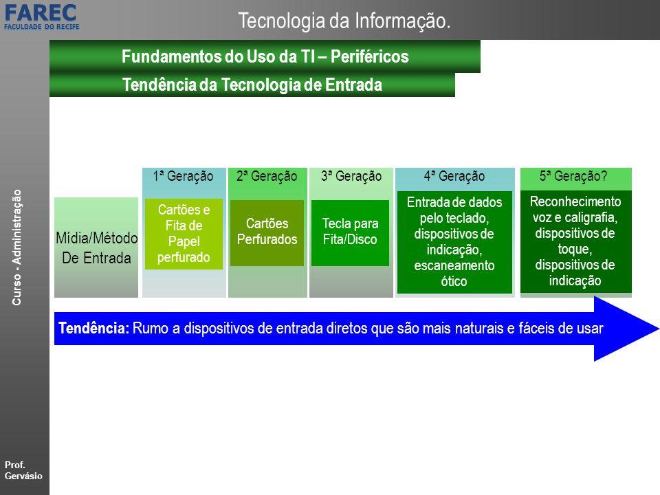 Prof. Gervásio Curso - Administração FAREC FACULDADE DO RECIFE FAREC FACULDADE DO RECIFE Tecnologia da Informação. Fundamentos do Uso da TI – Periféri