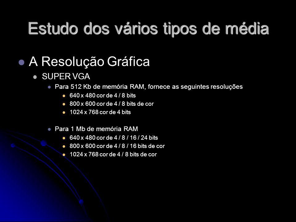 Estudo dos vários tipos de média A Resolução Gráfica SUPER VGA Para 512 Kb de memória RAM, fornece as seguintes resoluções 640 x 480 cor de 4 / 8 bits