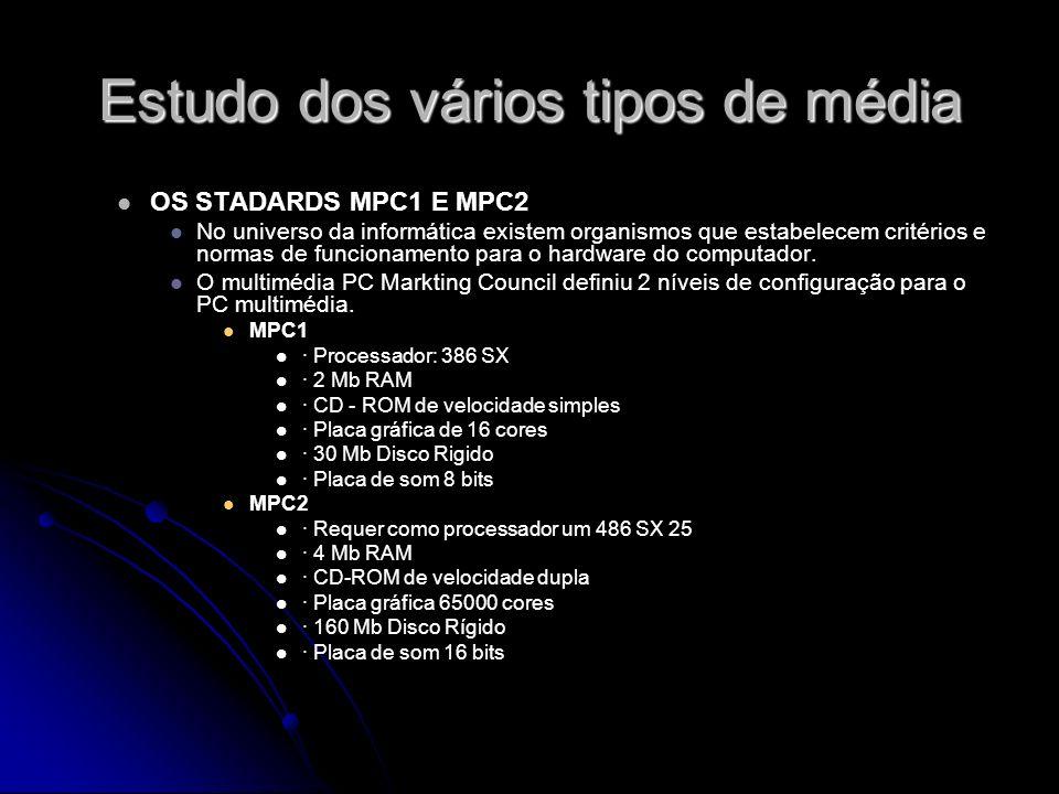 Estudo dos vários tipos de média OS STADARDS MPC1 E MPC2 No universo da informática existem organismos que estabelecem critérios e normas de funcionamento para o hardware do computador.