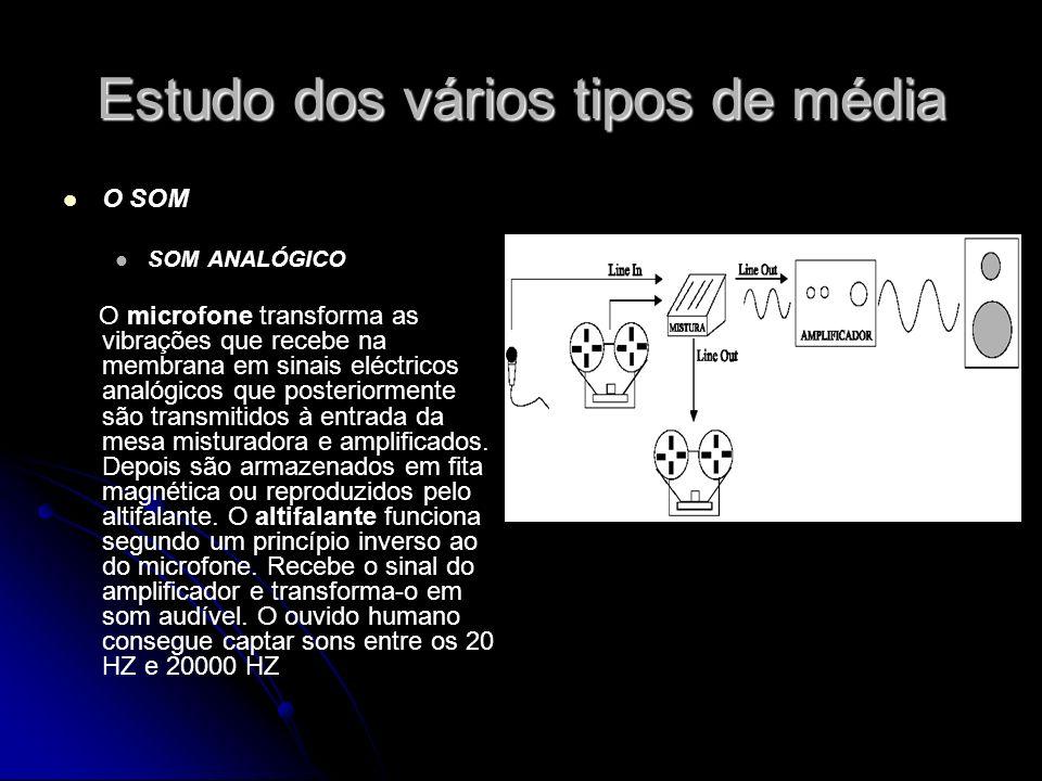 Estudo dos vários tipos de média O SOM SOM ANALÓGICO O microfone transforma as vibrações que recebe na membrana em sinais eléctricos analógicos que posteriormente são transmitidos à entrada da mesa misturadora e amplificados.
