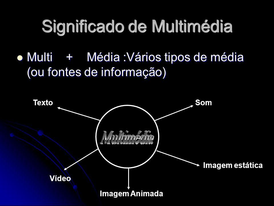 Significado de Multimédia Multi + Média :Vários tipos de média (ou fontes de informação) Multi + Média :Vários tipos de média (ou fontes de informação) Vídeo TextoSom Imagem estática Imagem Animada