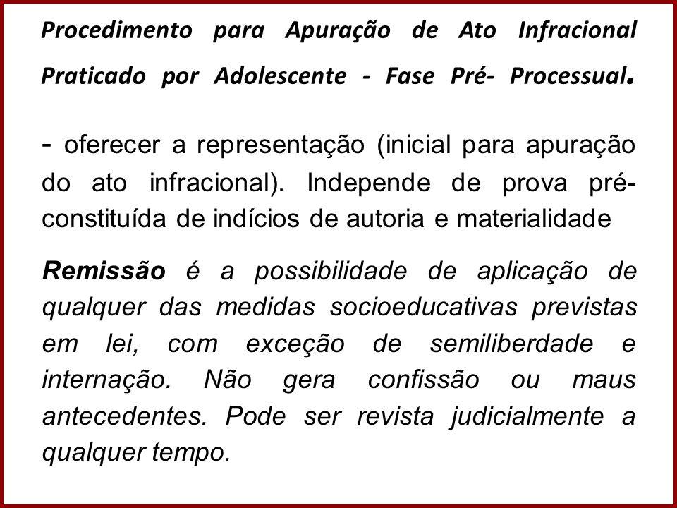 Procedimento para Apuração de Ato Infracional Praticado por Adolescente - Fase Pré- Processual. - oferecer a representação (inicial para apuração do a