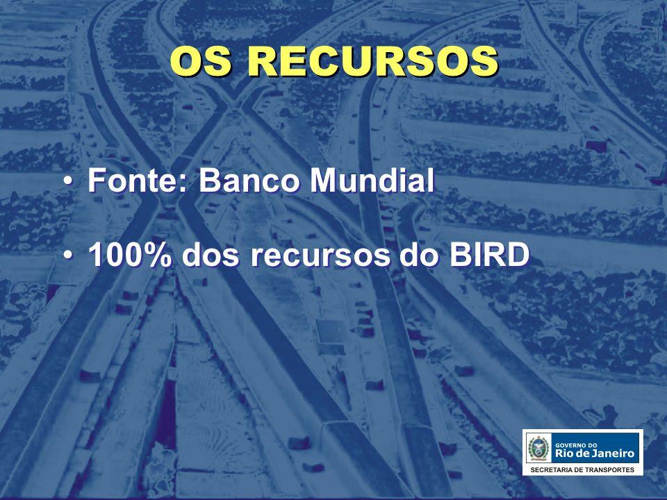 OS RECURSOS Fonte: Banco Mundial 100% dos recursos do BIRD Fonte: Banco Mundial 100% dos recursos do BIRD