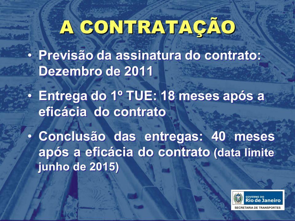A CONTRATAÇÃO Previsão da assinatura do contrato: Dezembro de 2011 Entrega do 1º TUE: 18 meses após a eficácia do contrato Conclusão das entregas: 40