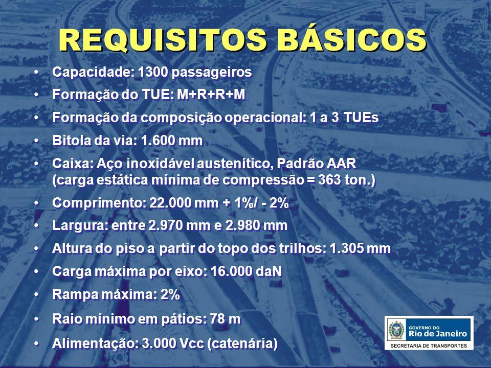 REQUISITOS BÁSICOS Capacidade: 1300 passageiros Formação do TUE: M+R+R+M Formação da composição operacional: 1 a 3 TUEs Bitola da via: 1.600 mm Caixa: