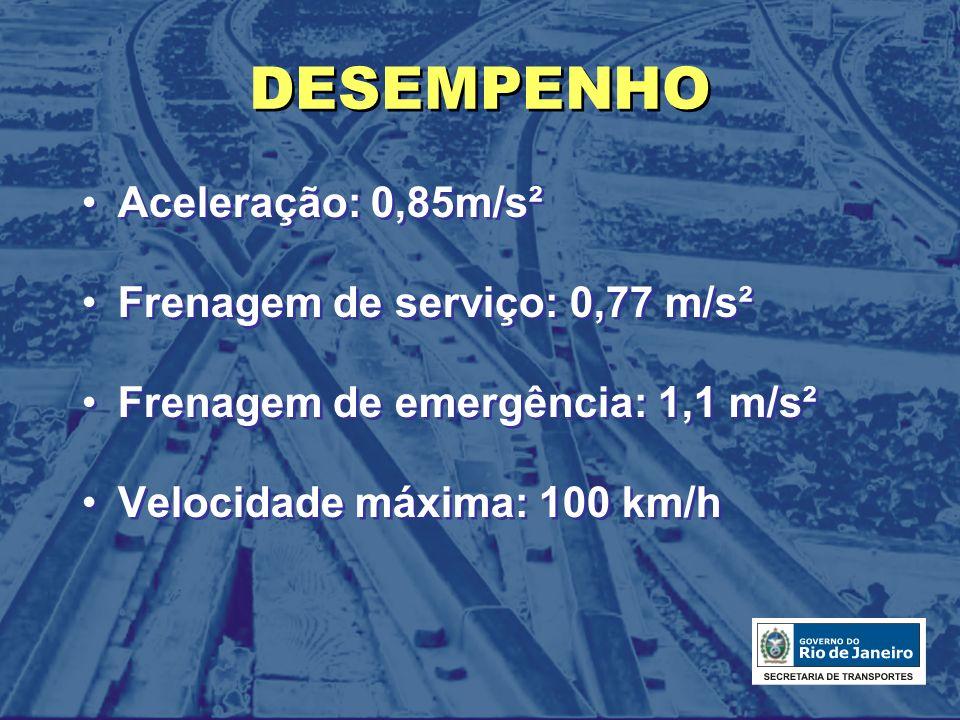 DESEMPENHO Aceleração: 0,85m/s² Frenagem de serviço: 0,77 m/s² Frenagem de emergência: 1,1 m/s² Velocidade máxima: 100 km/h Aceleração: 0,85m/s² Frena