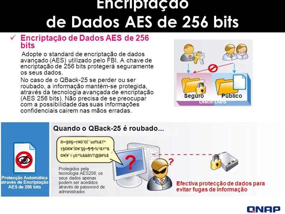 Encriptação de Dados AES de 256 bits Adopte o standard de encriptação de dados avançado (AES) utilizado pelo FBI.