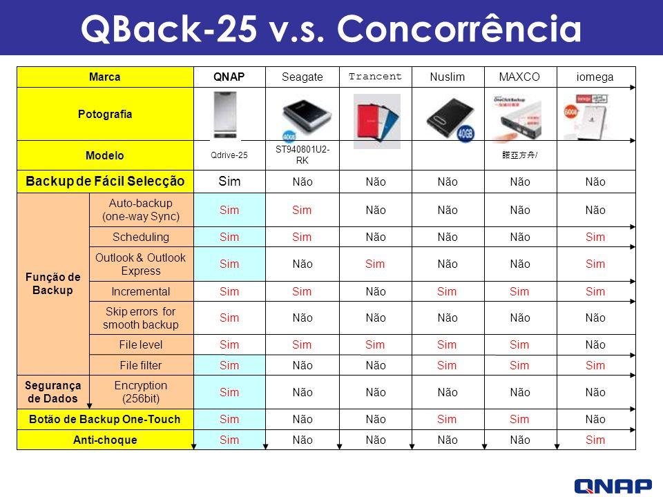 QBack-25 v.s. Concorrência