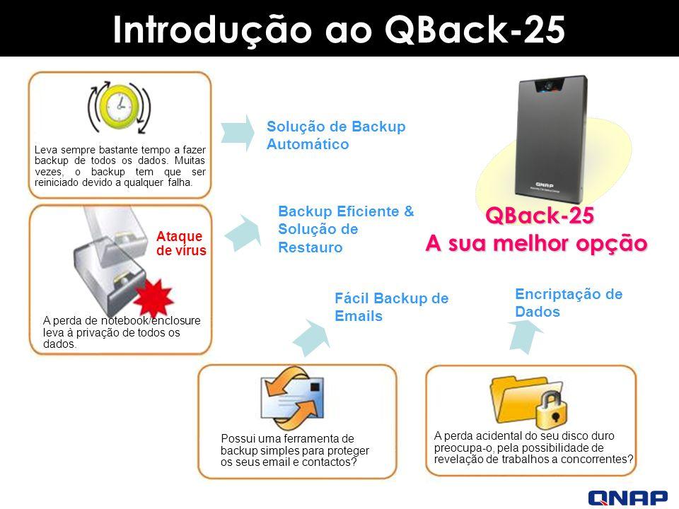 Introdução ao QBack-25 Virus attack Backup Eficiente & Solução de Restauro Encriptação de Dados Solução de Backup Automático Fácil Backup de Emails QBack-25 A sua melhor opção Leva sempre bastante tempo a fazer backup de todos os dados.