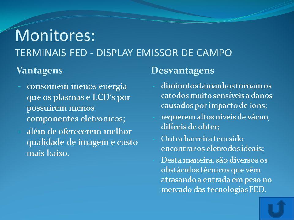 Monitores: TERMINAIS FED - DISPLAY EMISSOR DE CAMPO Vantagens Desvantagens - consomem menos energia que os plasmas e LCDs por possuirem menos componen