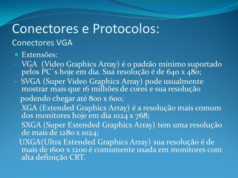 Conectores e Protocolos: Conectores VGA Extensões: - VGA (Video Graphics Array) é o padrão mínimo suportado pelos PC`s hoje em dia. Sua resolução é de