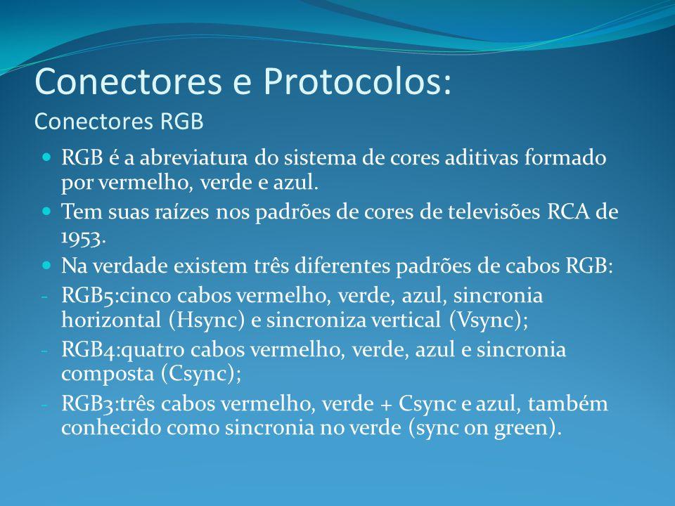Conectores e Protocolos: Conectores RGB RGB é a abreviatura do sistema de cores aditivas formado por vermelho, verde e azul. Tem suas raízes nos padrõ