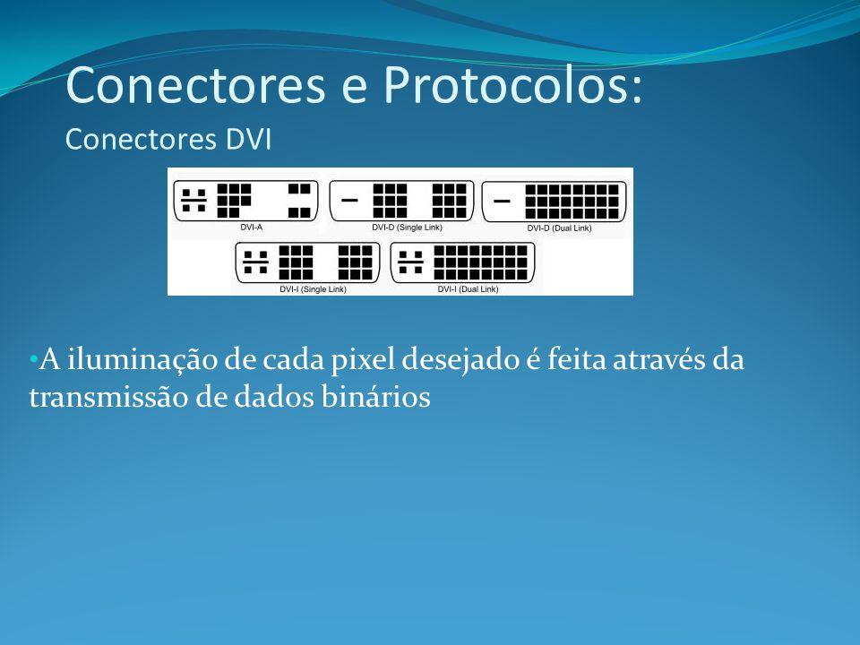 Conectores e Protocolos: Conectores DVI A iluminação de cada pixel desejado é feita através da transmissão de dados binários