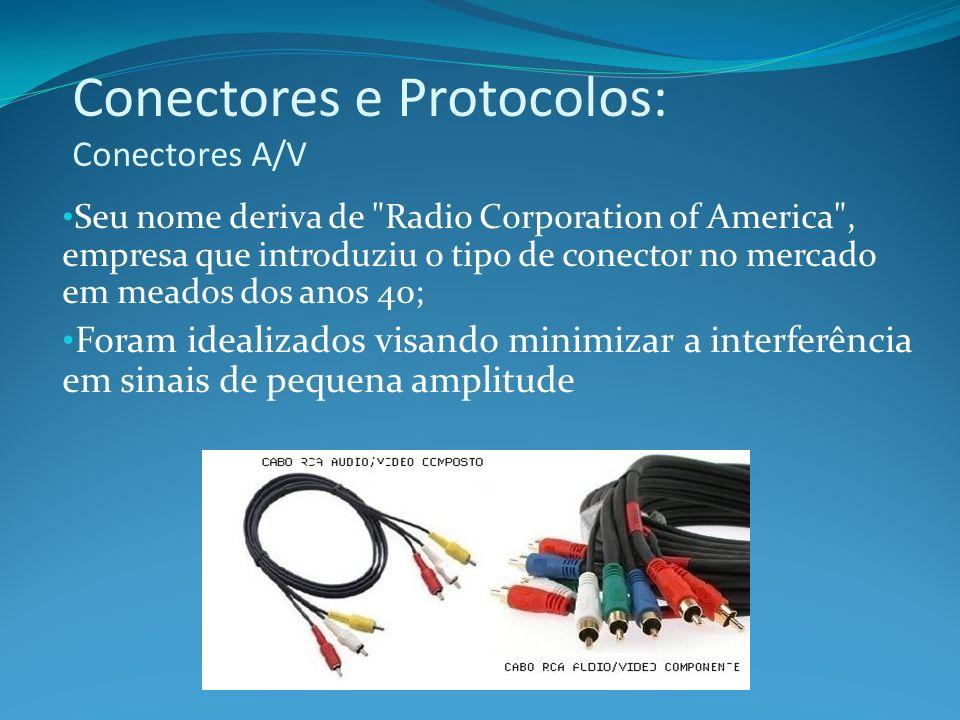 Conectores e Protocolos: Conectores A/V Seu nome deriva de