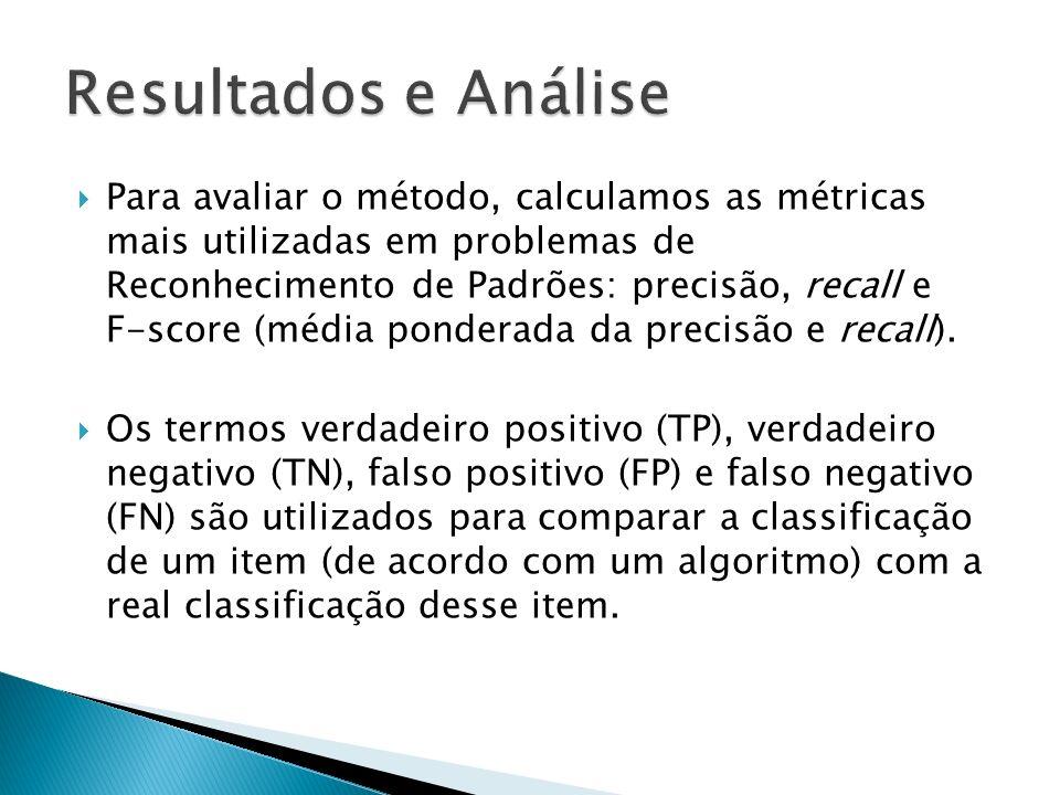Para avaliar o método, calculamos as métricas mais utilizadas em problemas de Reconhecimento de Padrões: precisão, recall e F-score (média ponderada da precisão e recall).