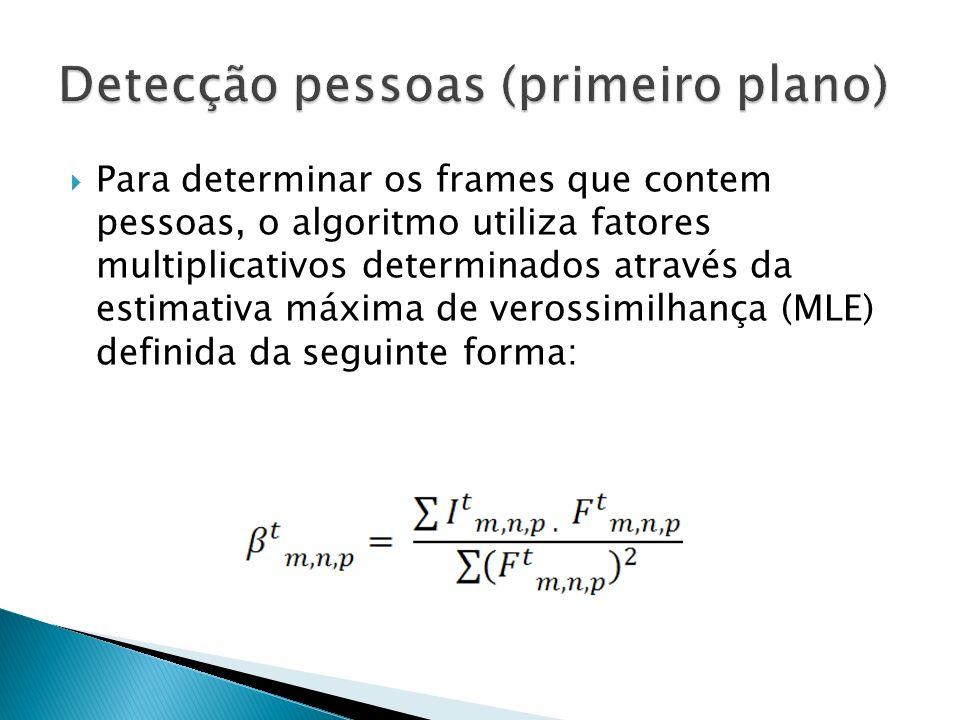 Para determinar os frames que contem pessoas, o algoritmo utiliza fatores multiplicativos determinados através da estimativa máxima de verossimilhança (MLE) definida da seguinte forma: