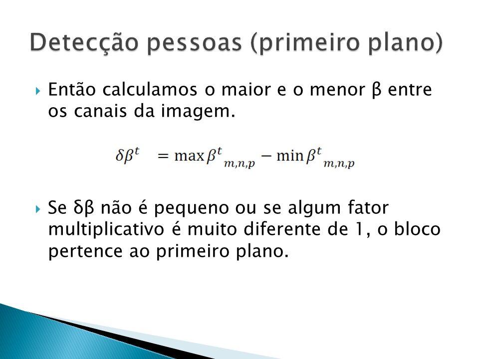 Então calculamos o maior e o menor β entre os canais da imagem.