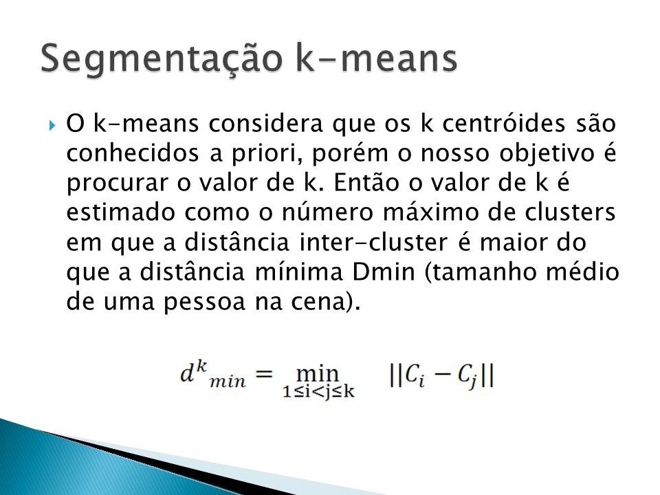 O k-means considera que os k centróides são conhecidos a priori, porém o nosso objetivo é procurar o valor de k. Então o valor de k é estimado como o