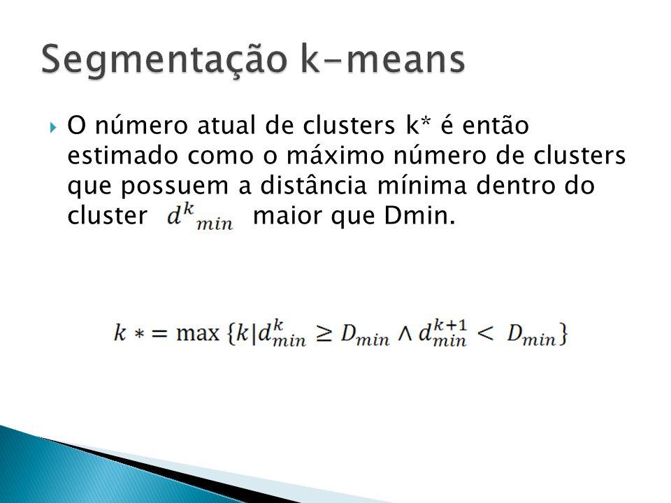 O número atual de clusters k* é então estimado como o máximo número de clusters que possuem a distância mínima dentro do cluster maior que Dmin.