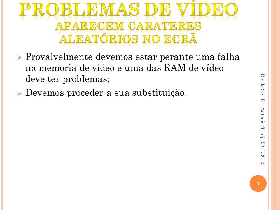Provalvelmente devemos estar perante uma falha na memoria de vídeo e uma das RAM de vídeo deve ter problemas; Devemos proceder a sua substituição. 7 E