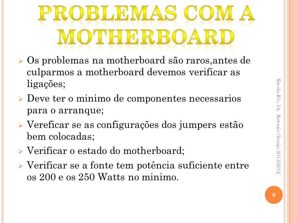 Os problemas na motherboard são raros,antes de culparmos a motherboard devemos verificar as ligações; Deve ter o minimo de componentes necessarios par