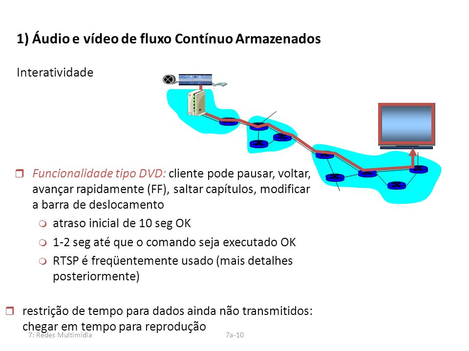 7: Redes Multimídia7a-10 1) Áudio e vídeo de fluxo Contínuo Armazenados Interatividade r Funcionalidade tipo DVD: cliente pode pausar, voltar, avançar