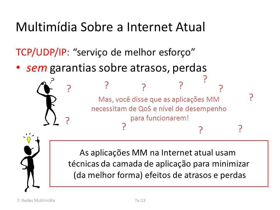 7: Redes Multimídia7a-13 Multimídia Sobre a Internet Atual TCP/UDP/IP: serviço de melhor esforço sem garantias sobre atrasos, perdas As aplicações MM