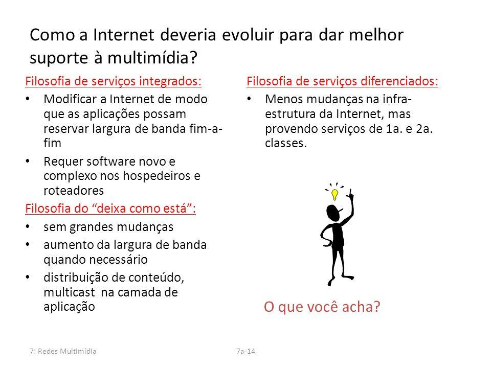 7: Redes Multimídia7a-14 Como a Internet deveria evoluir para dar melhor suporte à multimídia? Filosofia de serviços integrados: Modificar a Internet