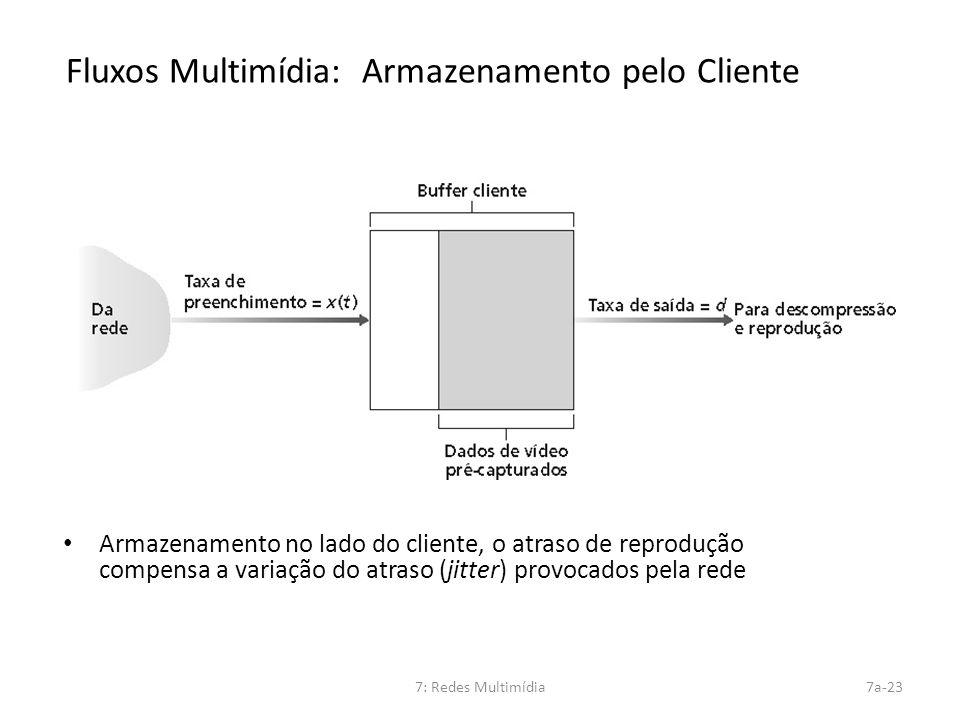 7: Redes Multimídia7a-23 Fluxos Multimídia: Armazenamento pelo Cliente Armazenamento no lado do cliente, o atraso de reprodução compensa a variação do