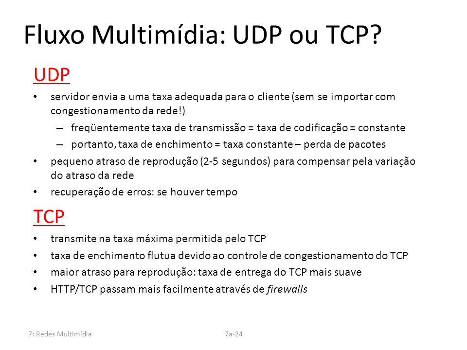 7: Redes Multimídia7a-24 Fluxo Multimídia: UDP ou TCP? UDP servidor envia a uma taxa adequada para o cliente (sem se importar com congestionamento da