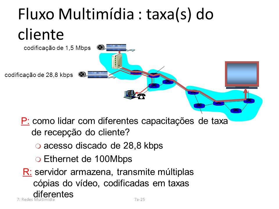 7: Redes Multimídia7a-25 Fluxo Multimídia : taxa(s) do cliente P: como lidar com diferentes capacitações de taxa de recepção do cliente? m acesso disc