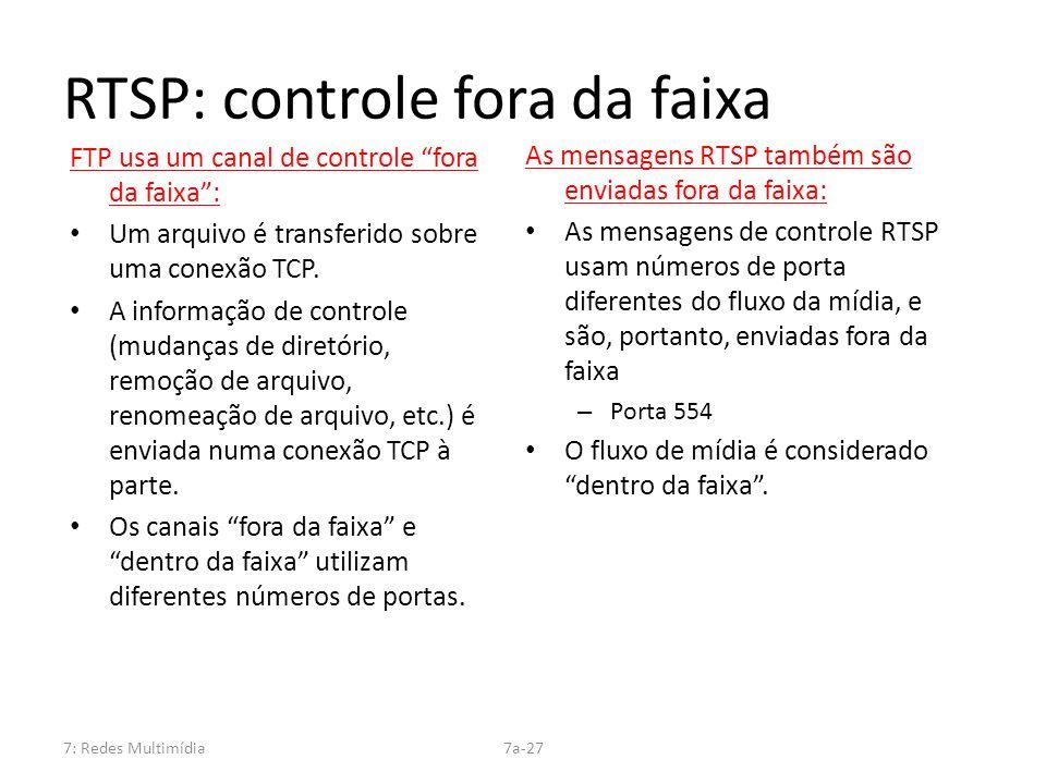 7: Redes Multimídia7a-27 RTSP: controle fora da faixa FTP usa um canal de controle fora da faixa: Um arquivo é transferido sobre uma conexão TCP. A in