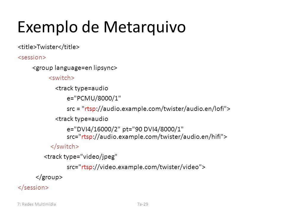 7: Redes Multimídia7a-29 Exemplo de Metarquivo Twister <track type=audio e=
