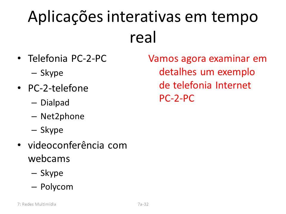 Aplicações interativas em tempo real Telefonia PC-2-PC – Skype PC-2-telefone – Dialpad – Net2phone – Skype videoconferência com webcams – Skype – Poly