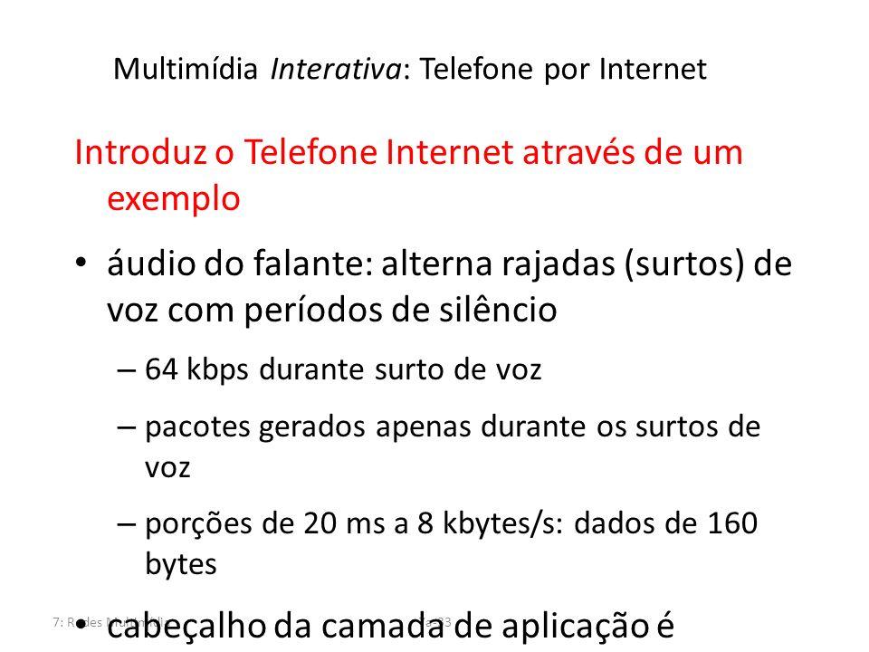 7: Redes Multimídia7a-33 Multimídia Interativa: Telefone por Internet Introduz o Telefone Internet através de um exemplo áudio do falante: alterna raj