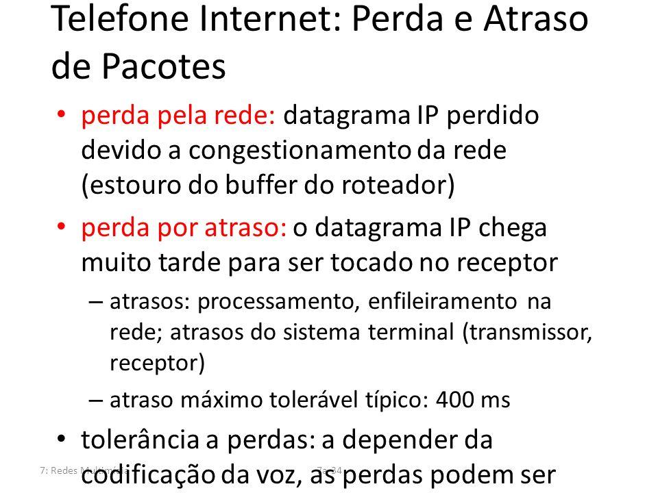7: Redes Multimídia7a-34 Telefone Internet: Perda e Atraso de Pacotes perda pela rede: datagrama IP perdido devido a congestionamento da rede (estouro