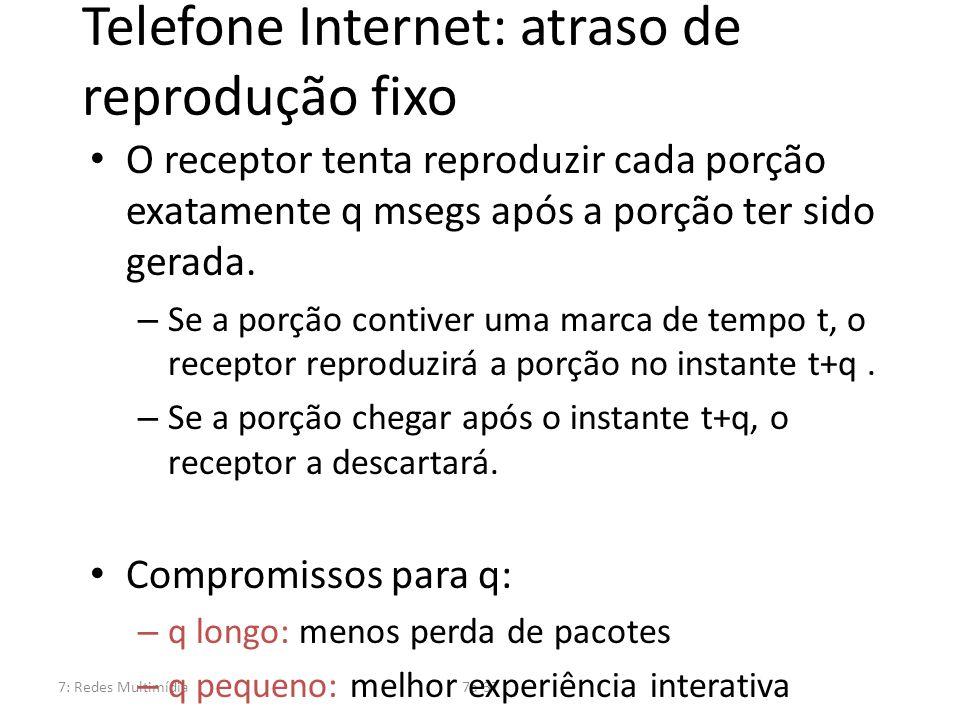 7: Redes Multimídia7a-37 Telefone Internet: atraso de reprodução fixo O receptor tenta reproduzir cada porção exatamente q msegs após a porção ter sid