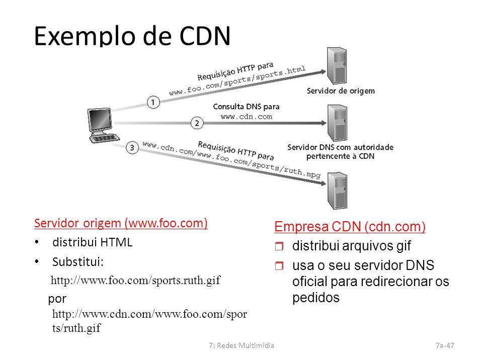 7: Redes Multimídia7a-47 Exemplo de CDN Servidor origem (www.foo.com) distribui HTML Substitui: http://www.foo.com/sports.ruth.gif por http://www.cdn.