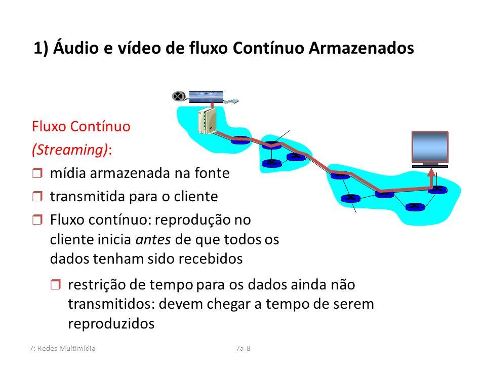 7: Redes Multimídia7a-8 1) Áudio e vídeo de fluxo Contínuo Armazenados Fluxo Contínuo (Streaming): r mídia armazenada na fonte r transmitida para o cl
