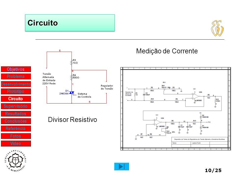 10/25 CircuitoCircuito Divisor Resistivo Medição de Corrente Objetivos Protótipo Supervisório Resultados Problema Desenvolvimento Conclusões Referênci