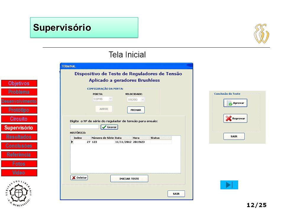 12/25 SupervisórioSupervisório Tela Inicial Objetivos Protótipo Supervisório Resultados Problema Desenvolvimento Conclusões Referência Fotos Vídeo Cir